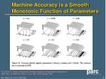 machine accuracy is a smooth monotonic function of parameters
