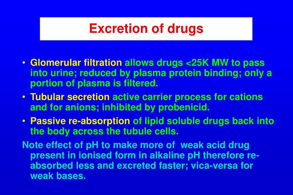 Excretion of drugs