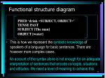 functional structure diagram