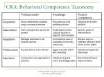 cra behavioral competence taxonomy
