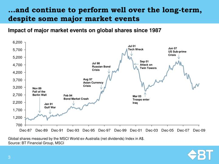 And continue to perform well over the long term despite some major market events