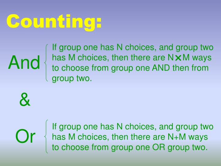 Counting: