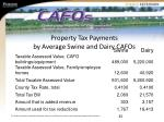 property tax payments by average swine and dairy cafos