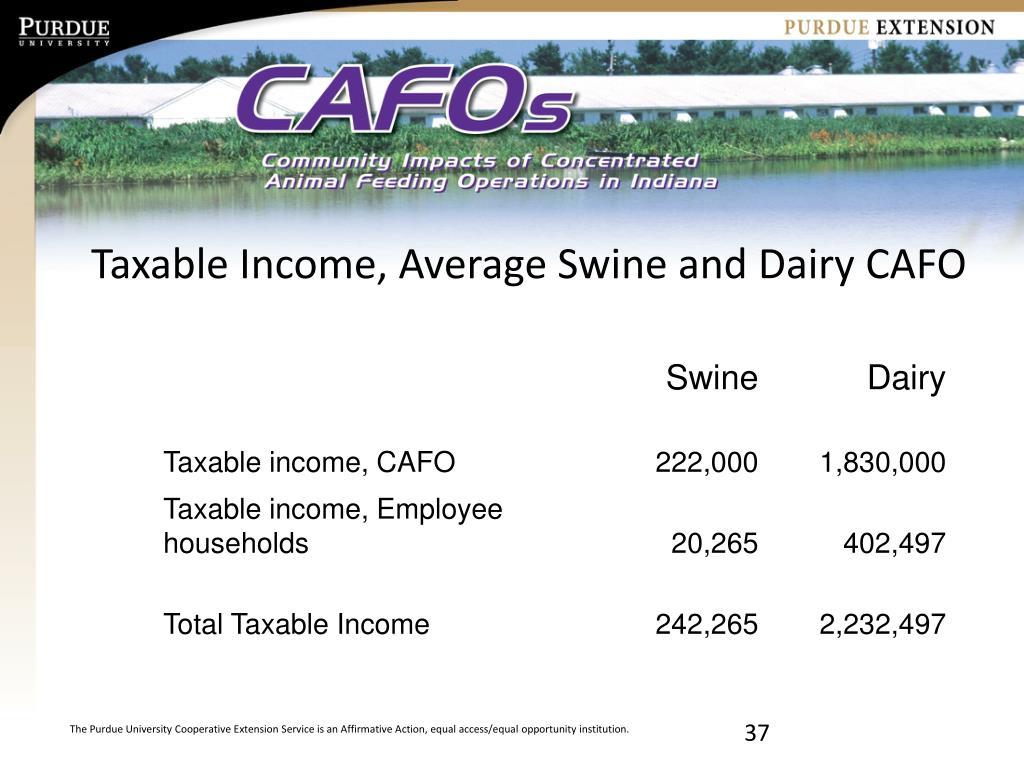 Taxable Income, Average Swine and Dairy CAFO
