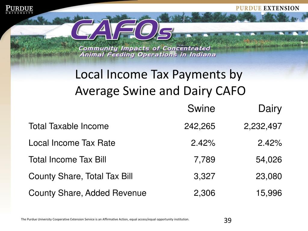 Local Income Tax Payments by