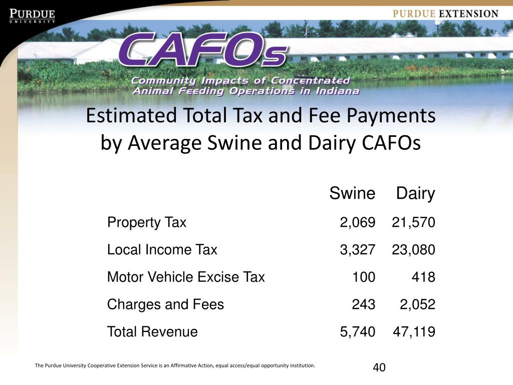 Estimated Total Tax and Fee Payments
