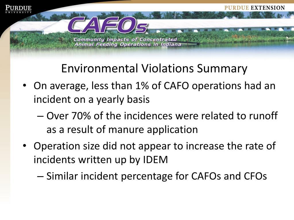 Environmental Violations Summary