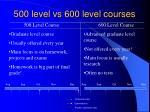 500 level vs 600 level courses