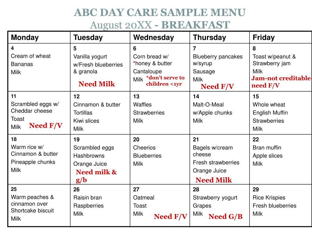 ABC DAY CARE SAMPLE MENU