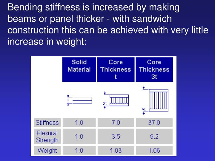 Bending stiffness is increased by making beams or panel thicker - with sandwich construction this ca...