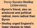 percy bysshe shelley 1792 1822