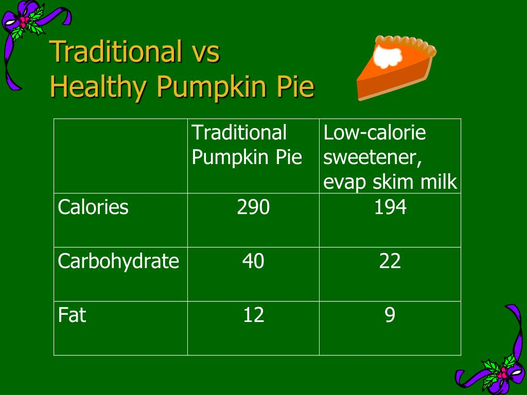 Traditional vs