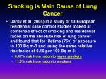 smoking is main cause of lung cancer