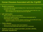 human diseases associated with the 3 ighrr