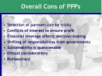 overall cons of ppps