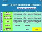 product market battlefield for toothpaste