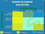 segment by segment invasion plan