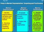 steps in market segmentation targeting and positioning