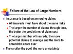failure of the law of large numbers