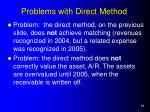 problems with direct method