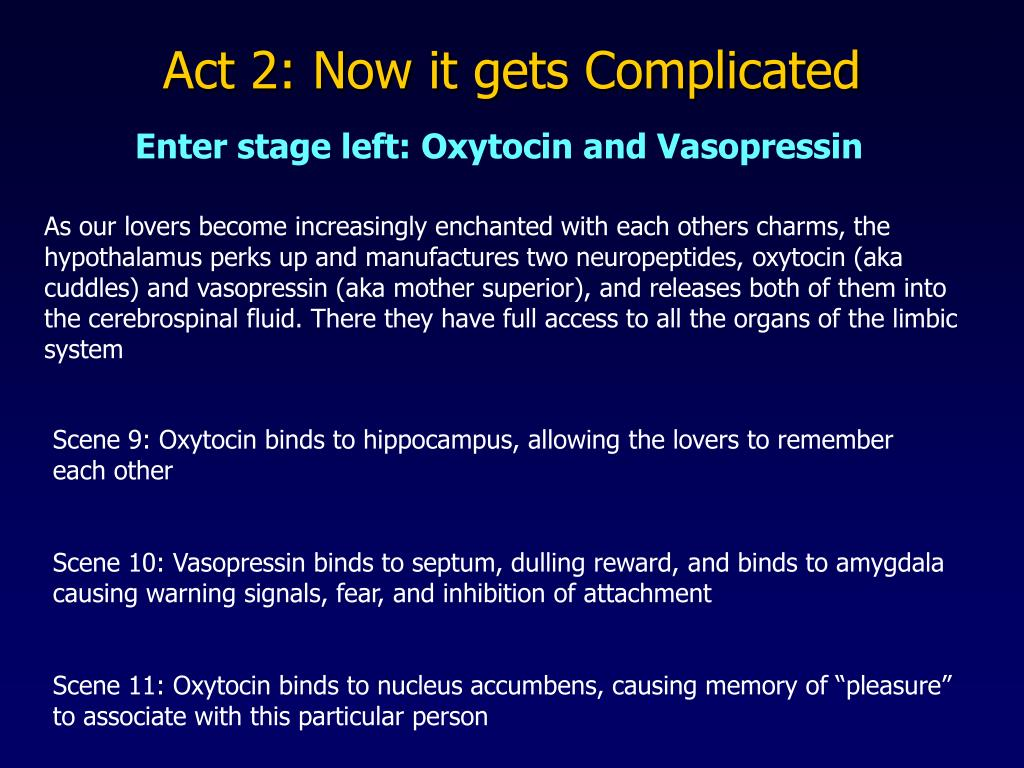 Act 2: Now it gets Complicated