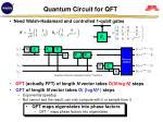 quantum circuit for qft