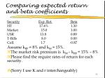 comparing expected return and beta coefficients56