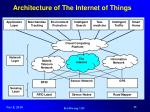 architecture of the internet of things