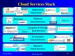 cloud services stack