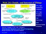 web 2 0 clouds and internet of things