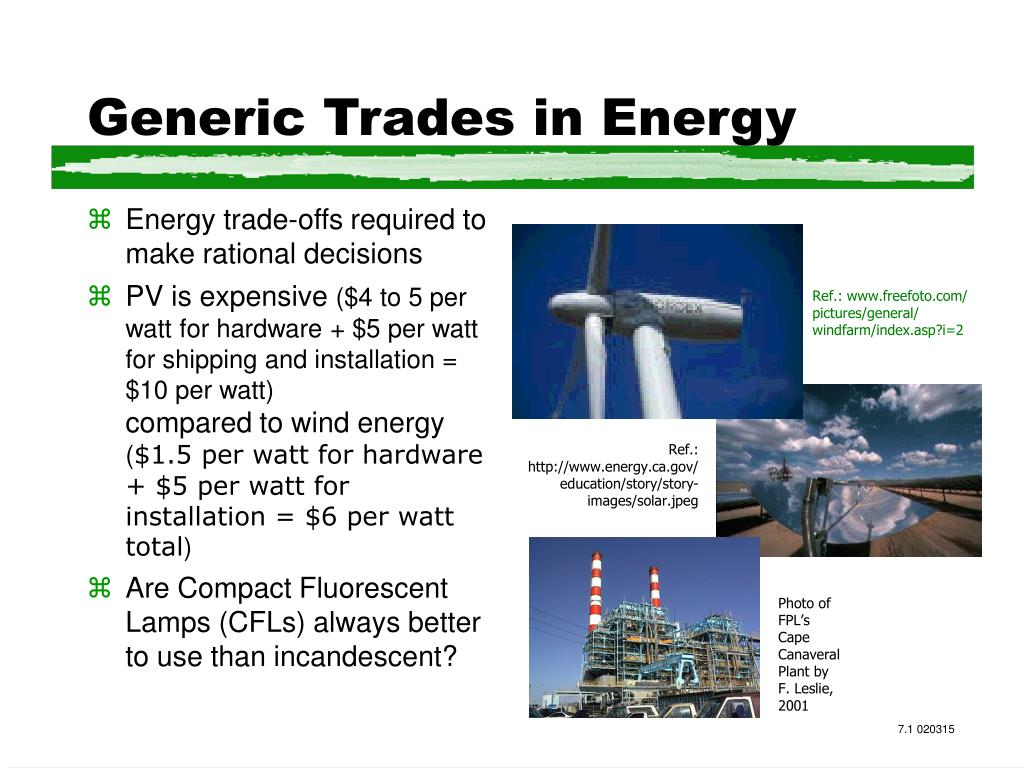 Generic Trades in Energy