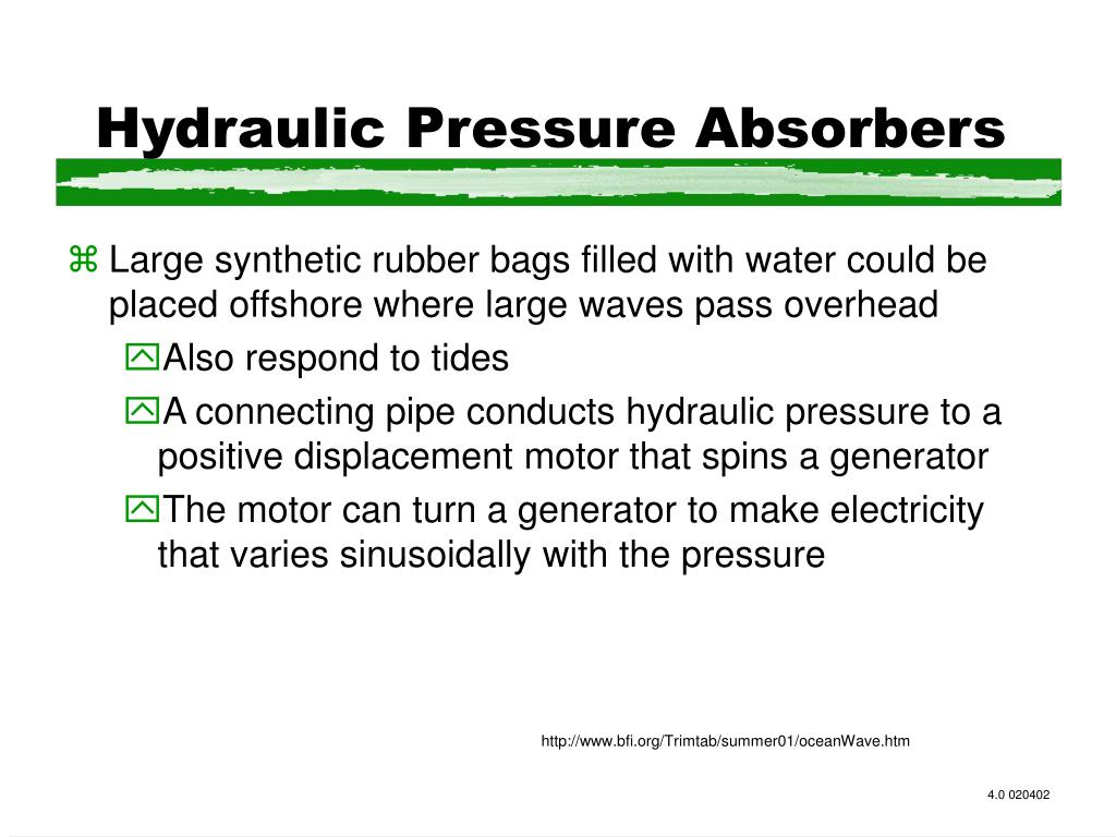 Hydraulic Pressure Absorbers