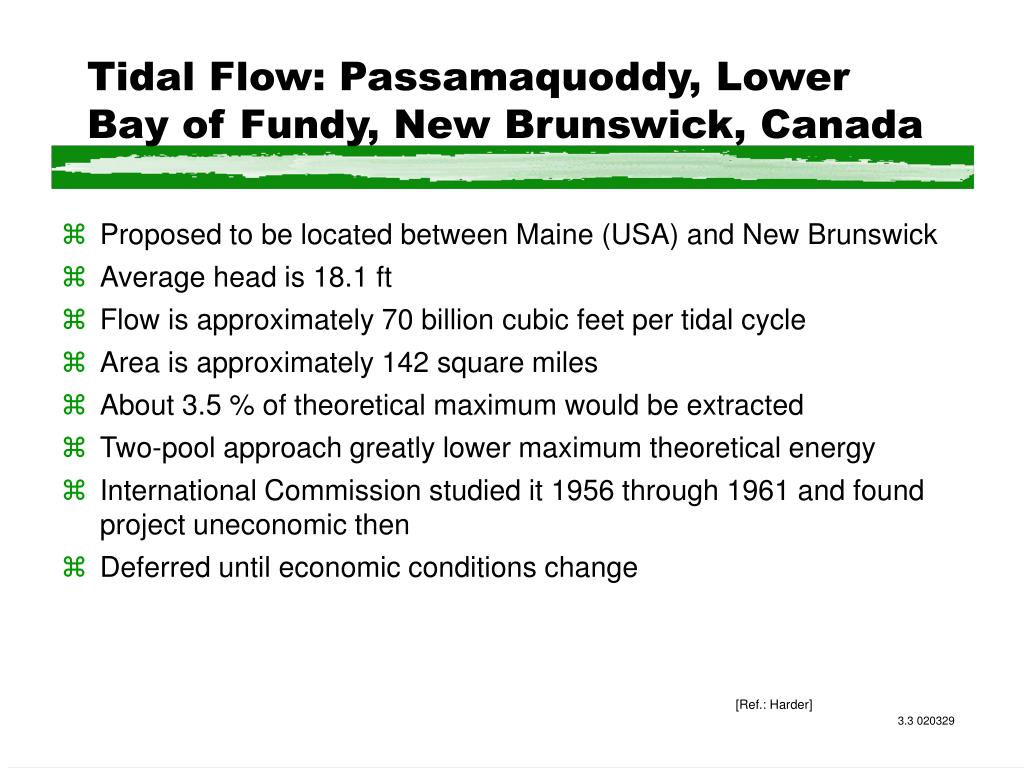 Tidal Flow: Passamaquoddy, Lower Bay of Fundy, New Brunswick, Canada
