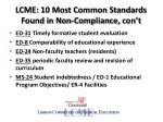 lcme 10 most common standards found in non compliance con t