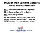 lcme 10 most common standards found in non compliance