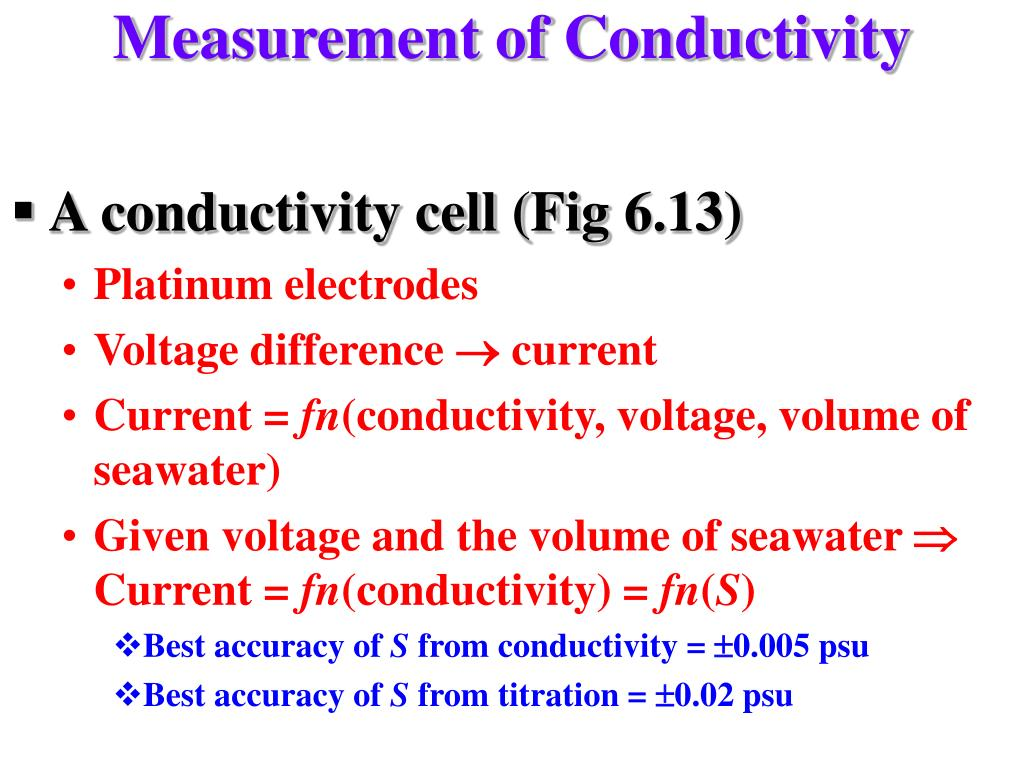 Measurement of Conductivity