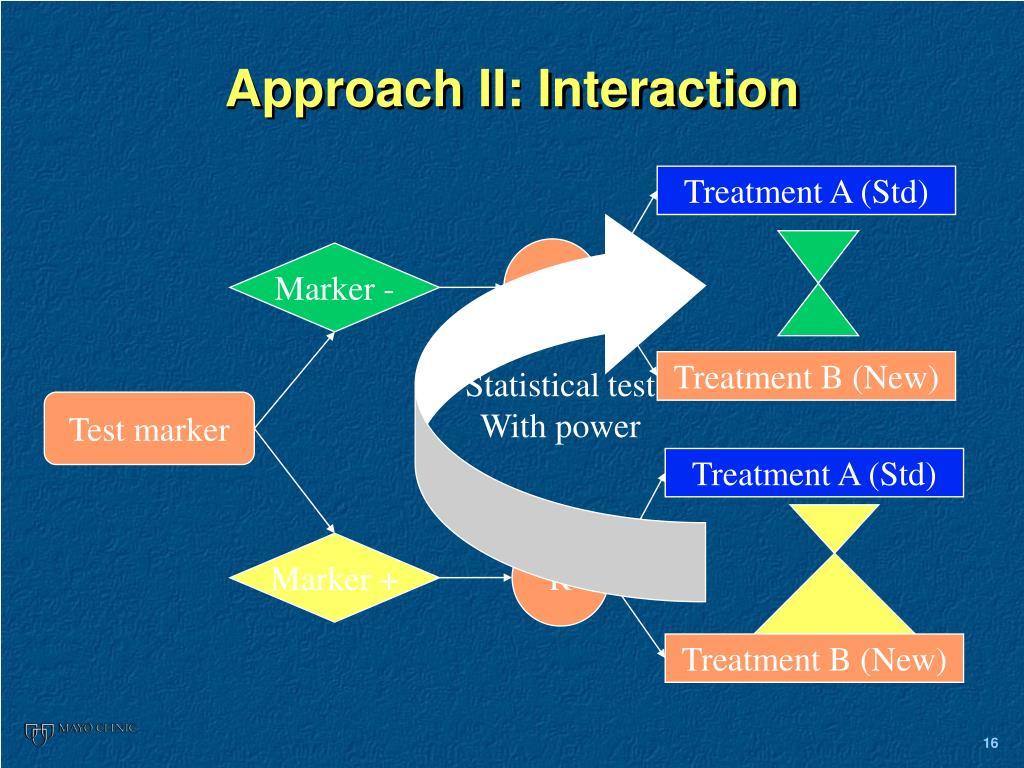 Approach II: Interaction