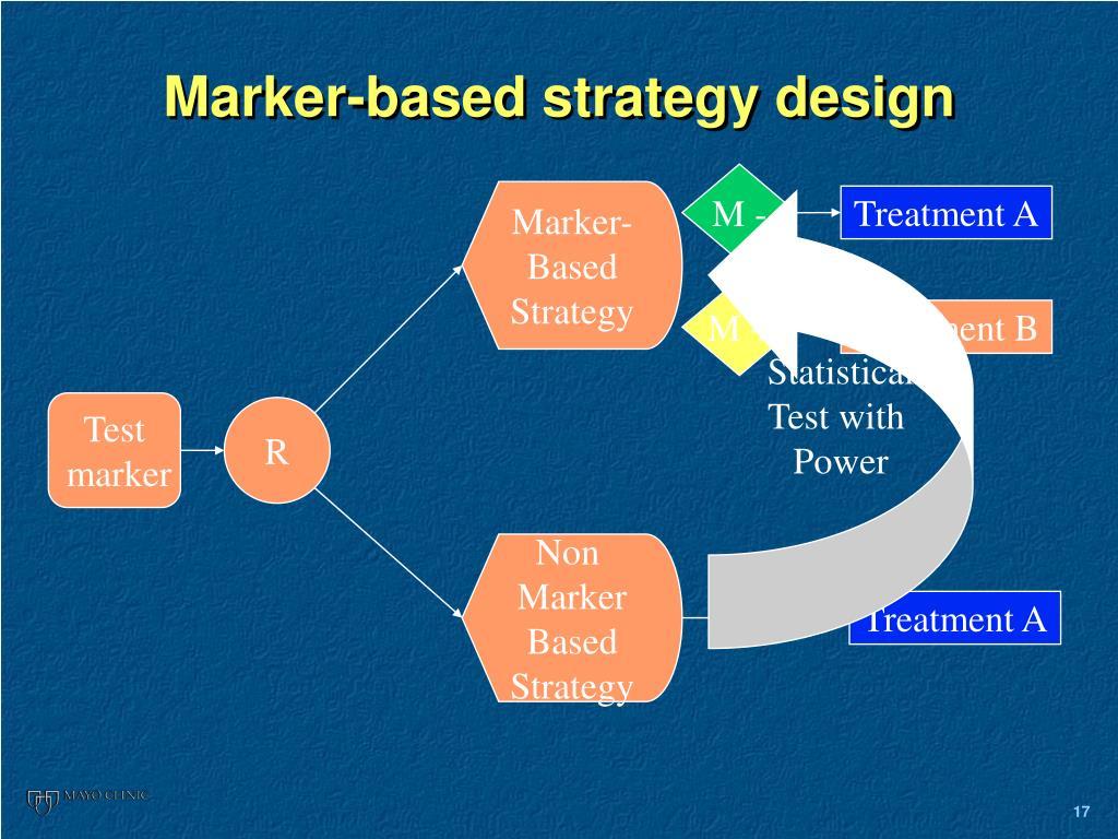 Marker-based strategy design