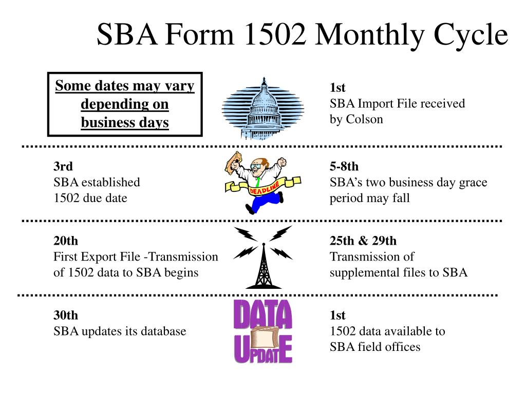 sba form 1502 monthly cycle l.