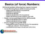 basics of force numbers