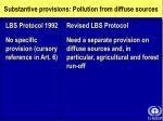 substantive provisions pollution from diffuse sources