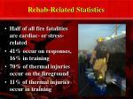 rehab related statistics
