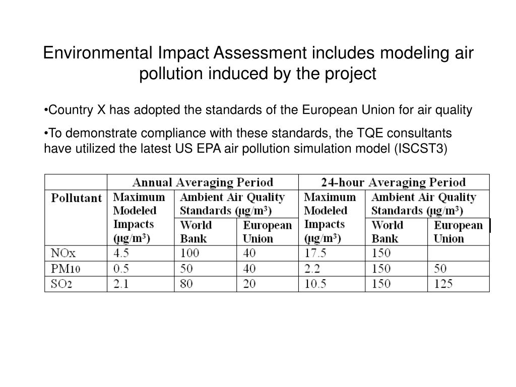 Environmental Impact Assessment includes modeling air pollution induced by the project