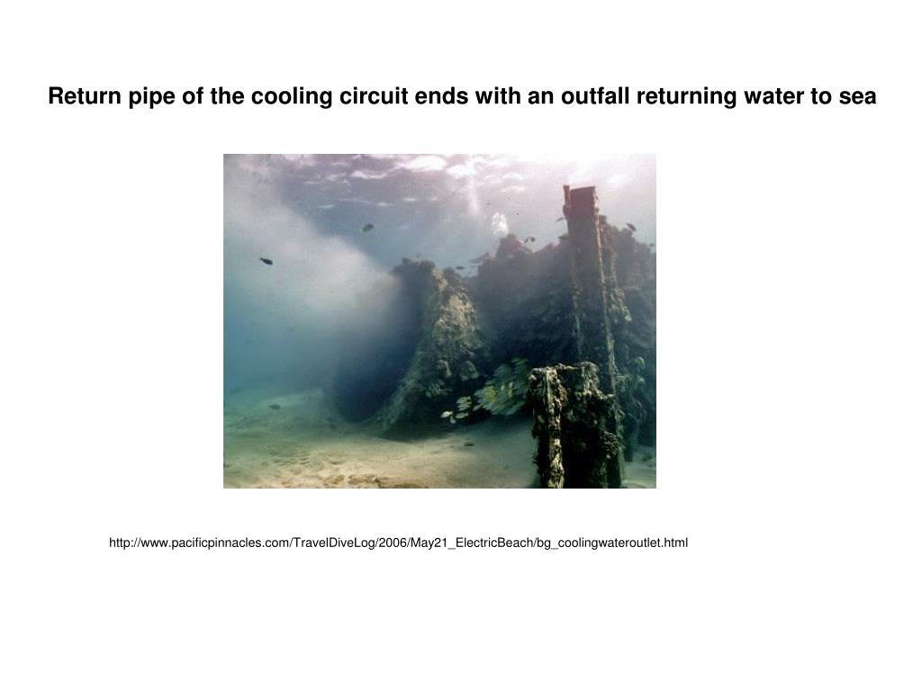 Return pipe of the cooling circuit ends with an outfall returning water to sea