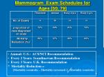 mammogram exam schedules for ages 50 79