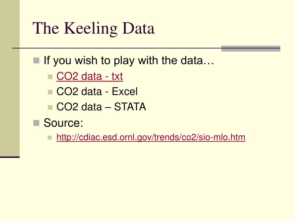 The Keeling Data