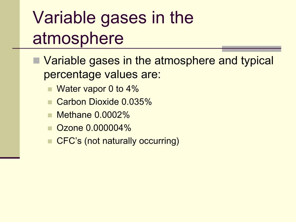 Variable gases in the atmosphere