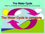 the water cycle water is constantly moving between sea air and land15