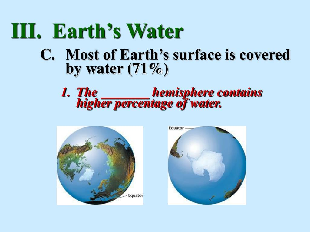 Earth's Water