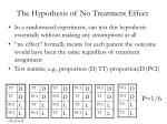 the hypothesis of no treatment effect